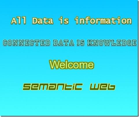 wordlift-semantic-web