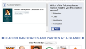 Track the Great Indian Election on Facebook